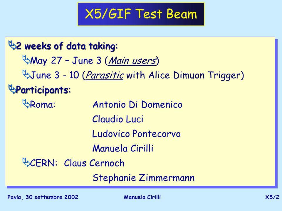 Pavia, 30 settembre 2002Manuela CirilliX5/3 X5/GIF Set-up Experimental Area : Experimental Area : Muon beam Cs source of ~700 GBq, 662 keV, absorbers to tune source intensity Detectors: Detectors: BIS module 0 Bundle Read-out & DAQ: Read-out & DAQ: Mezzanines + adapter + repeater + CSM MiniDAQ (Win95) DCS: DCS: BridgeView (Win2000) Experimental Area : Experimental Area : Muon beam Cs source of ~700 GBq, 662 keV, absorbers to tune source intensity Detectors: Detectors: BIS module 0 Bundle Read-out & DAQ: Read-out & DAQ: Mezzanines + adapter + repeater + CSM MiniDAQ (Win95) DCS: DCS: BridgeView (Win2000)