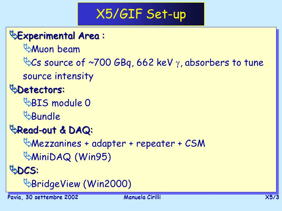 Pavia, 30 settembre 2002Manuela CirilliX5/3 X5/GIF Set-up Experimental Area : Experimental Area : Muon beam Cs source of ~700 GBq, 662 keV, absorbers to tune source intensity Detectors: Detectors: BIS module 0 Bundle Read-out & DAQ: Read-out & DAQ: Mezzanines + adapter + repeater + CSM MiniDAQ (Win95) DCS: DCS: BridgeView (Win2000) Experimental Area : Experimental Area : Muon beam Cs source of ~700 GBq, 662 keV, absorbers to tune source intensity Detectors: Detectors: BIS module 0 Bundle Read-out & DAQ: Read-out & DAQ: Mezzanines + adapter + repeater + CSM MiniDAQ (Win95) DCS: DCS: BridgeView (Win2000)