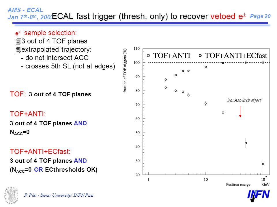 AMS - ECAL Jan 7 th -8 th, 2003 Page 20 F. Pilo - Siena University/ INFN Pisa e e sample selection: 43 out of 4 TOF planes 4extrapolated trajectory: -