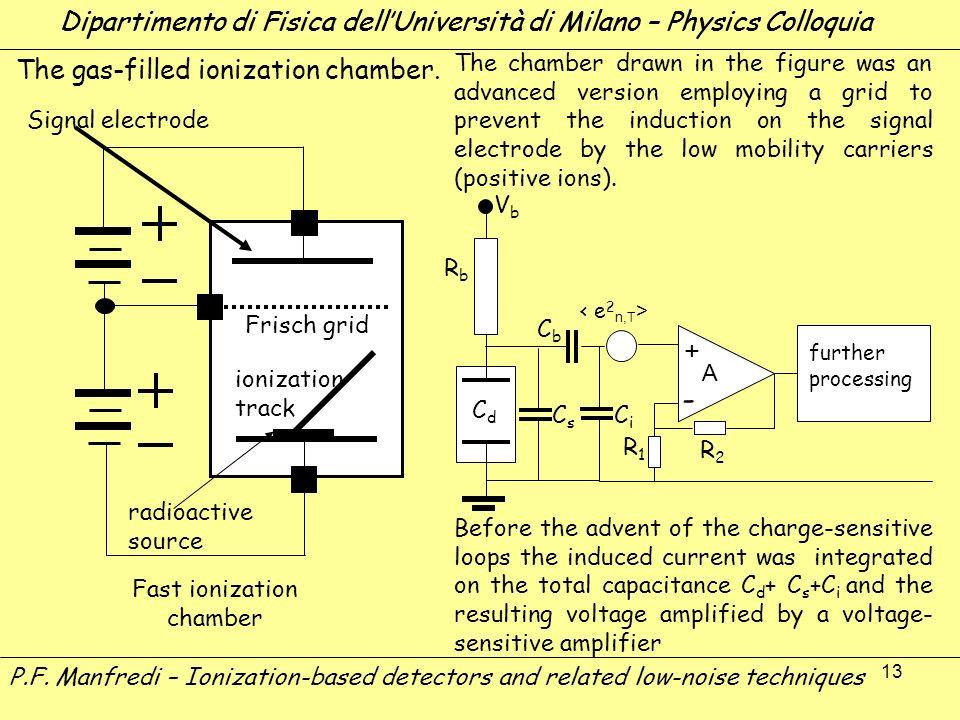13 Dipartimento di Fisica dellUniversità di Milano – Physics Colloquia A further processing CdCd CiCi RbRb CbCb VbVb + CsCs Frisch grid Fast ionizatio