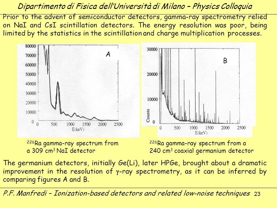 23 Dipartimento di Fisica dellUniversità di Milano – Physics Colloquia P.F. Manfredi – Ionization-based detectors and related low-noise techniques Pri
