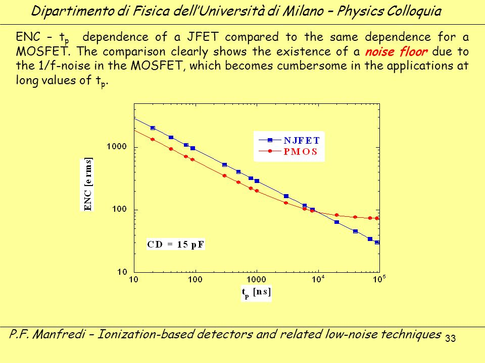 33 ENC – t p dependence of a JFET compared to the same dependence for a MOSFET. The comparison clearly shows the existence of a noise floor due to the