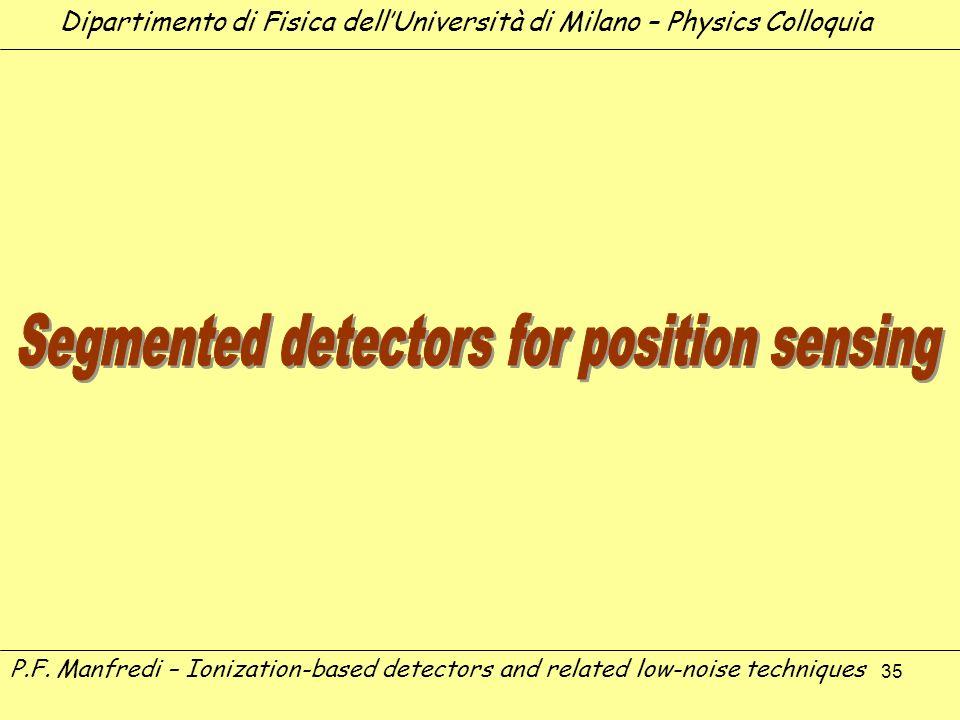 35 Dipartimento di Fisica dellUniversità di Milano – Physics Colloquia P.F. Manfredi – Ionization-based detectors and related low-noise techniques