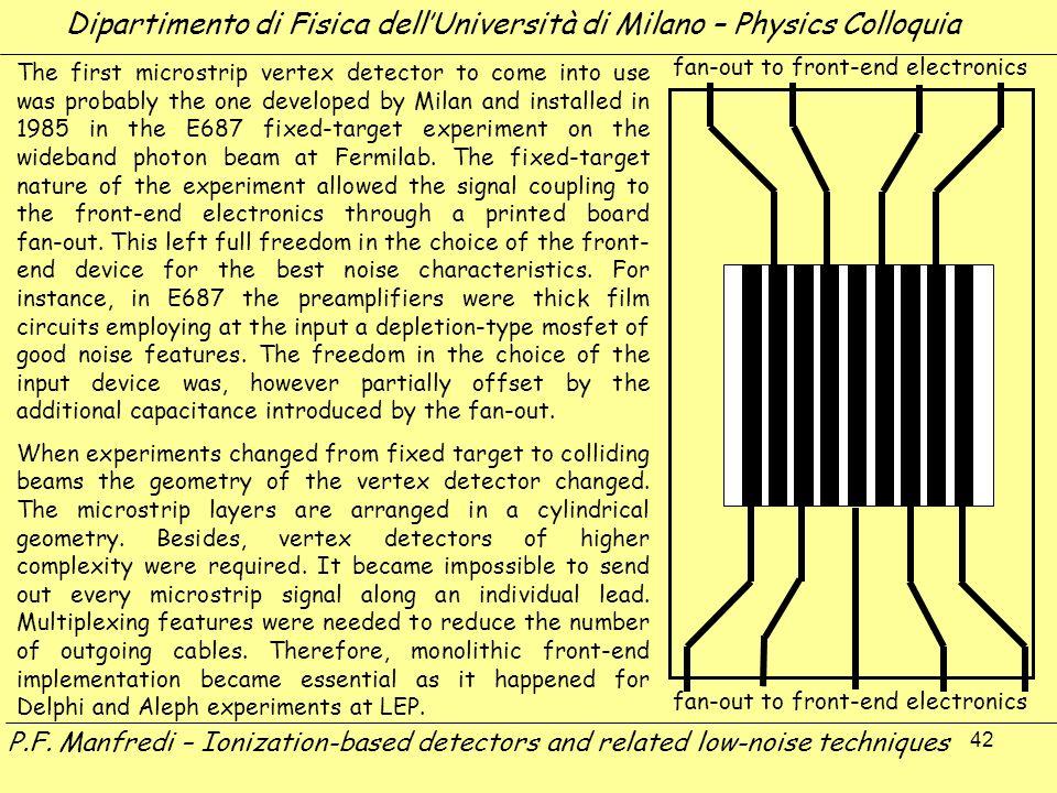 42 Dipartimento di Fisica dellUniversità di Milano – Physics Colloquia P.F. Manfredi – Ionization-based detectors and related low-noise techniques fan