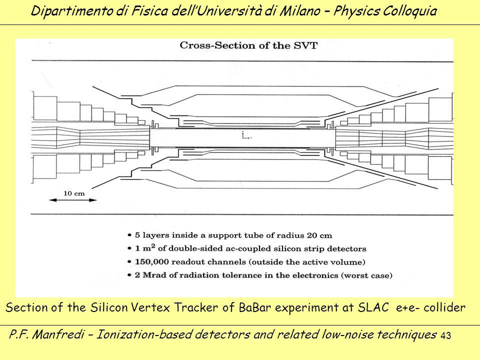 43 Dipartimento di Fisica dellUniversità di Milano – Physics Colloquia P.F. Manfredi – Ionization-based detectors and related low-noise techniques Sec