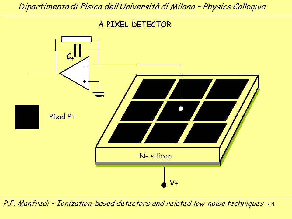 44 - + CfCf N- silicon Pixel P+ V+ A PIXEL DETECTOR Dipartimento di Fisica dellUniversità di Milano – Physics Colloquia P.F. Manfredi – Ionization-bas