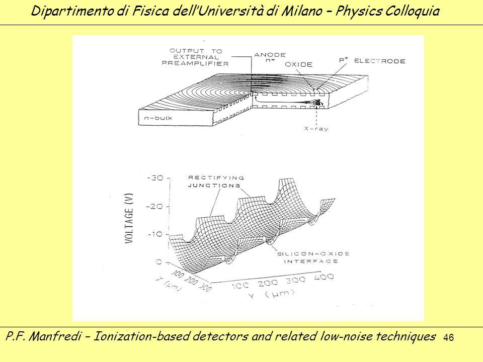 46 Dipartimento di Fisica dellUniversità di Milano – Physics Colloquia P.F. Manfredi – Ionization-based detectors and related low-noise techniques
