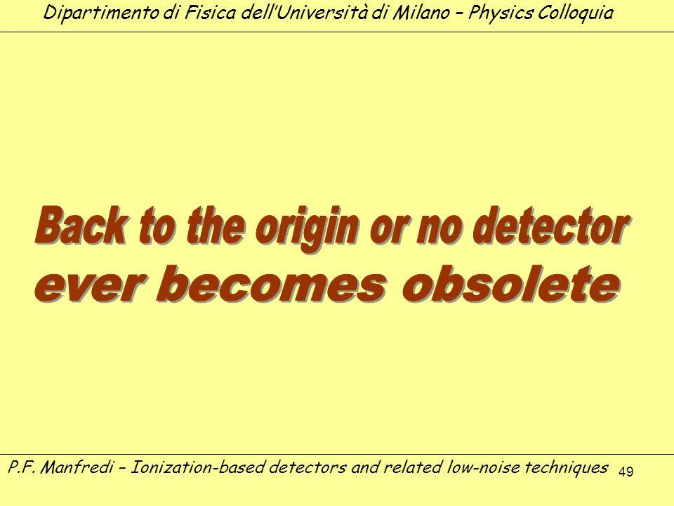 49 Dipartimento di Fisica dellUniversità di Milano – Physics Colloquia P.F. Manfredi – Ionization-based detectors and related low-noise techniques