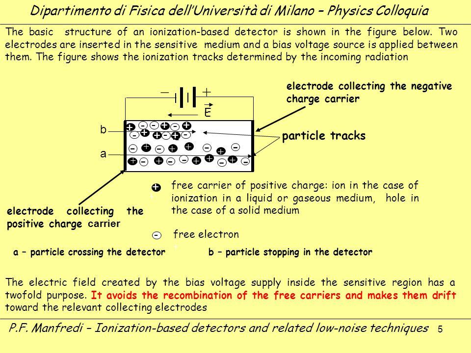 5 Dipartimento di Fisica dellUniversità di Milano – Physics Colloquia P.F. Manfredi – Ionization-based detectors and related low-noise techniques The