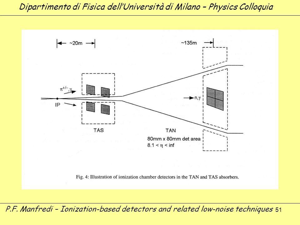 51 Dipartimento di Fisica dellUniversità di Milano – Physics Colloquia P.F. Manfredi – Ionization-based detectors and related low-noise techniques