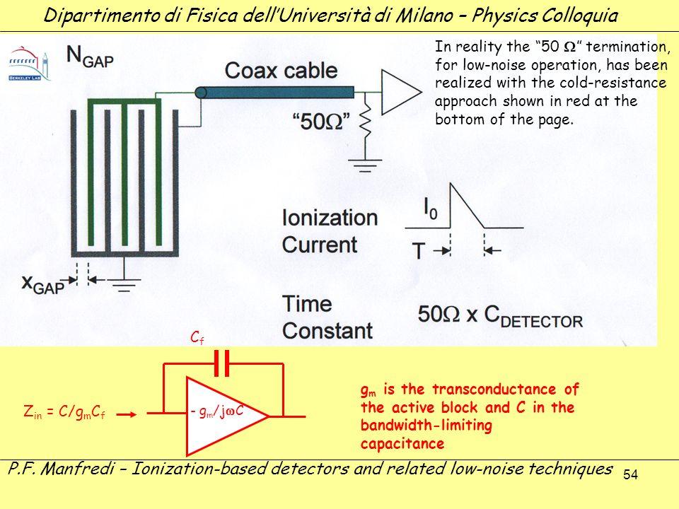 54 Dipartimento di Fisica dellUniversità di Milano – Physics Colloquia P.F. Manfredi – Ionization-based detectors and related low-noise techniques In