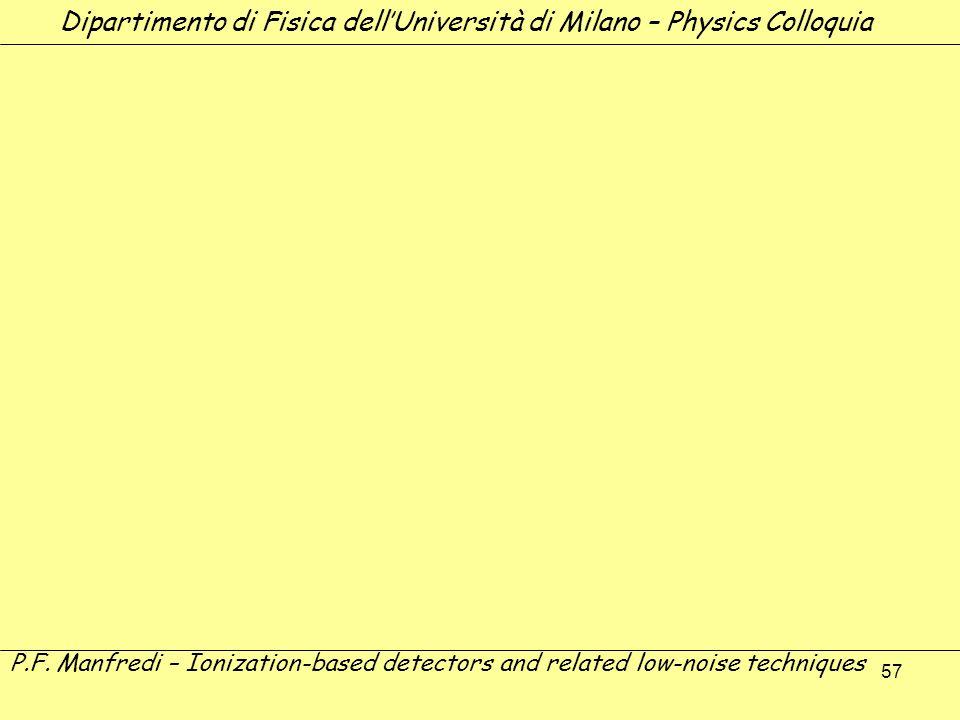 57 Dipartimento di Fisica dellUniversità di Milano – Physics Colloquia P.F. Manfredi – Ionization-based detectors and related low-noise techniques