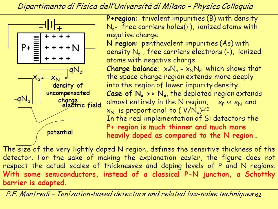 62 Dipartimento di Fisica dellUniversità di Milano – Physics Colloquia P.F. Manfredi – Ionization-based detectors and related low-noise techniques P+