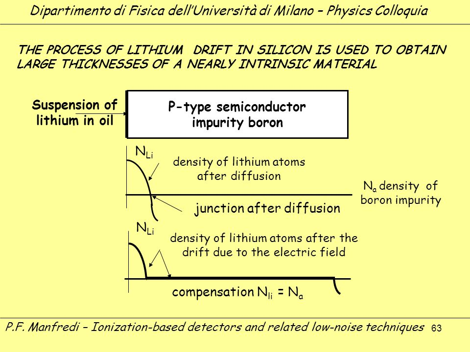 63 P-type semiconductor impurity boron Suspension of lithium in oil N a density of boron impurity N Li density of lithium atoms after diffusion juncti