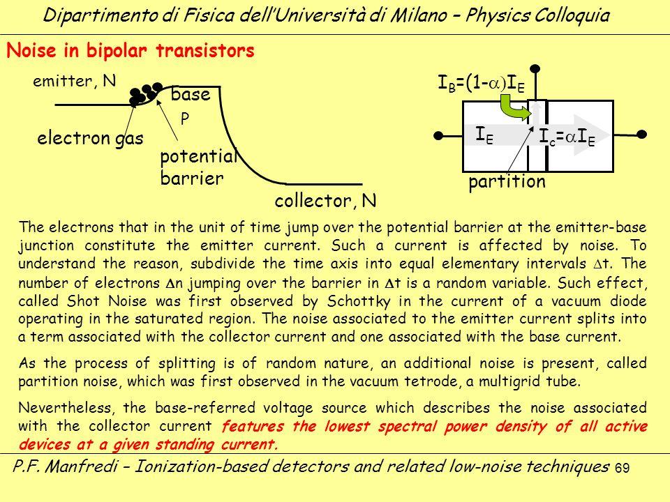 69 Dipartimento di Fisica dellUniversità di Milano – Physics Colloquia P.F. Manfredi – Ionization-based detectors and related low-noise techniques Noi