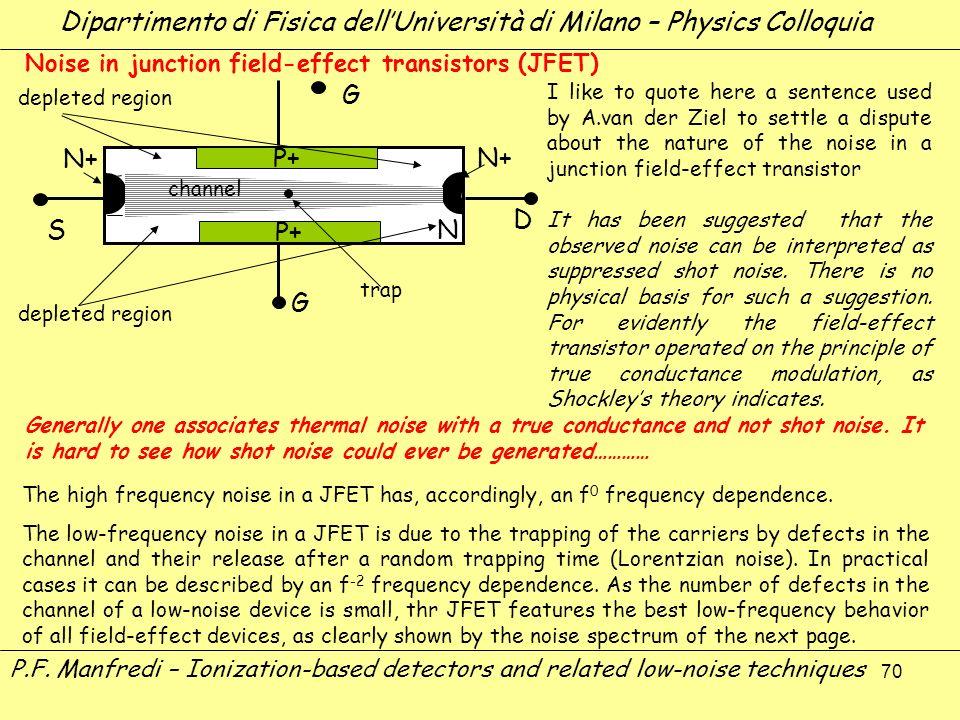 70 Dipartimento di Fisica dellUniversità di Milano – Physics Colloquia P.F. Manfredi – Ionization-based detectors and related low-noise techniques P+