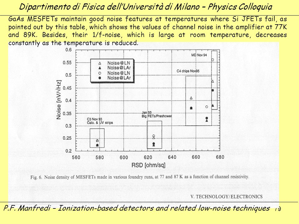 79 GaAs MESFETs maintain good noise features at temperatures where Si JFETs fail, as pointed out by this table, which shows the values of channel nois