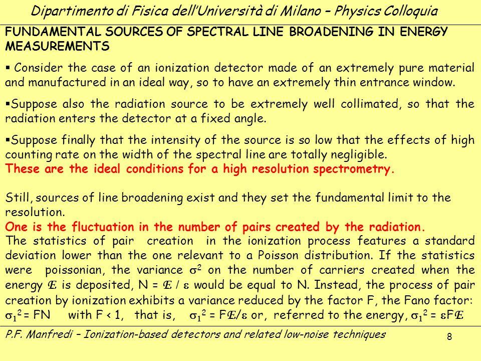 8 Dipartimento di Fisica dellUniversità di Milano – Physics Colloquia P.F. Manfredi – Ionization-based detectors and related low-noise techniques FUND
