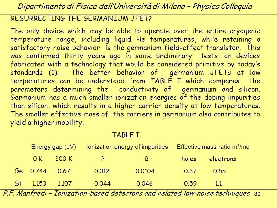 80 Dipartimento di Fisica dellUniversità di Milano – Physics Colloquia P.F. Manfredi – Ionization-based detectors and related low-noise techniques RES