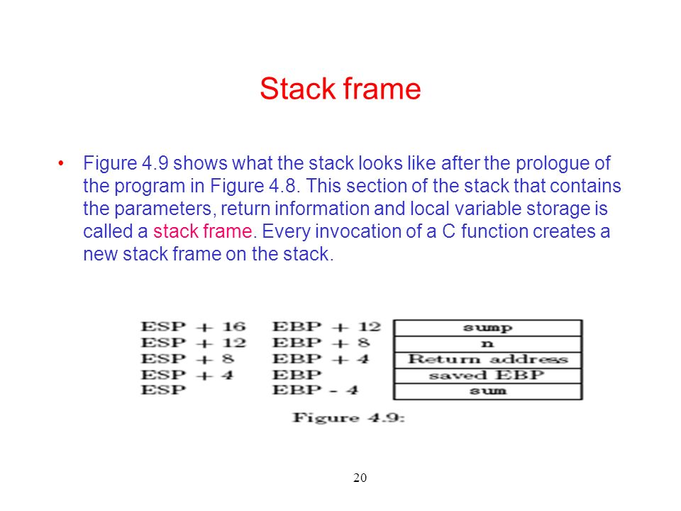 20 Stack frame Figure 4.9 shows what the stack looks like after the prologue of the program in Figure 4.8.