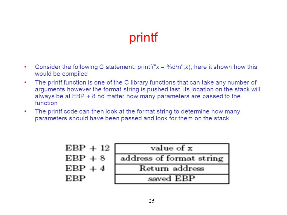 25 printf Consider the following C statement: printf( x = %d\n ,x); here it shown how this would be compiled The printf function is one of the C library functions that can take any number of arguments however the format string is pushed last, its location on the stack will always be at EBP + 8 no matter how many parameters are passed to the function The printf code can then look at the format string to determine how many parameters should have been passed and look for them on the stack