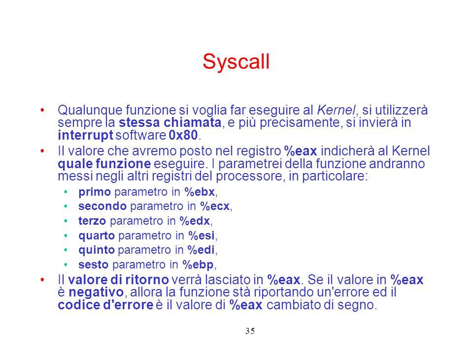 35 Syscall Qualunque funzione si voglia far eseguire al Kernel, si utilizzerà sempre la stessa chiamata, e più precisamente, si invierà in interrupt software 0x80.