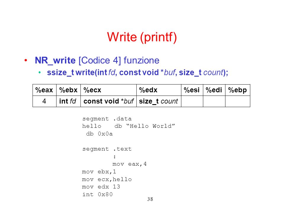 38 Write (printf) NR_write [Codice 4] funzione ssize_t write(int fd, const void *buf, size_t count); size_t countconst void *bufint fd4 %ebp%edi%esi%edx%ecx%ebx%eax segment.data hello db Hello World db 0x0a segment.text : mov eax,4 mov ebx,1 mov ecx,hello mov edx 13 int 0x80