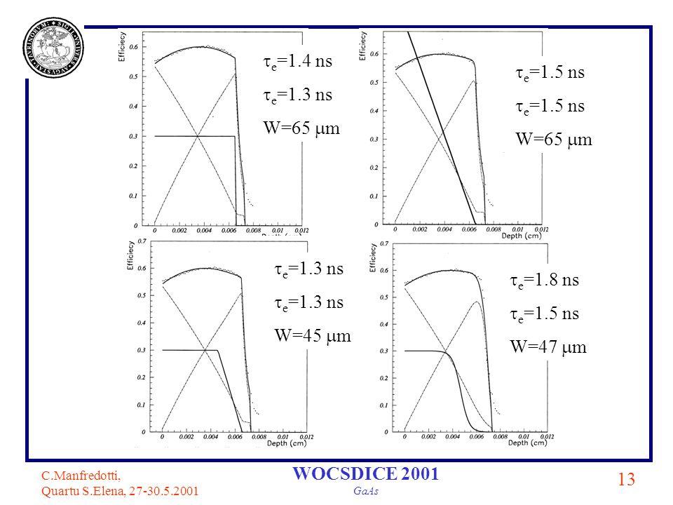 C.Manfredotti, Quartu S.Elena, 27-30.5.2001 13 WOCSDICE 2001 GaAs e =1.4 ns e =1.3 ns W=65 m e =1.5 ns W=65 m e =1.3 ns W=45 m e =1.8 ns e =1.5 ns W=4