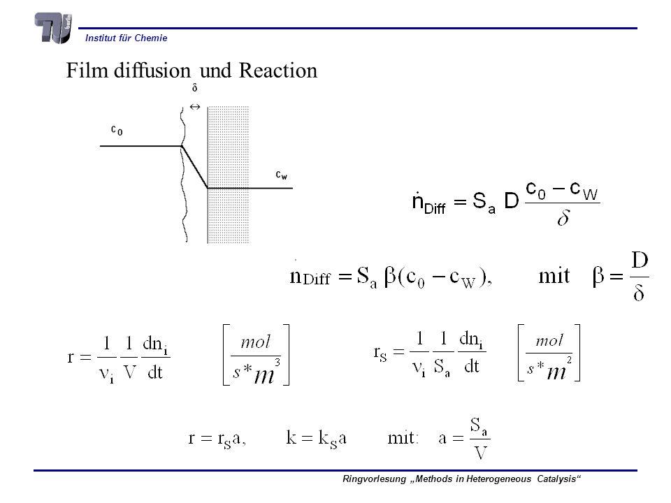 Institut für Chemie Ringvorlesung Methods in Heterogeneous Catalysis Film diffusion und Reaction