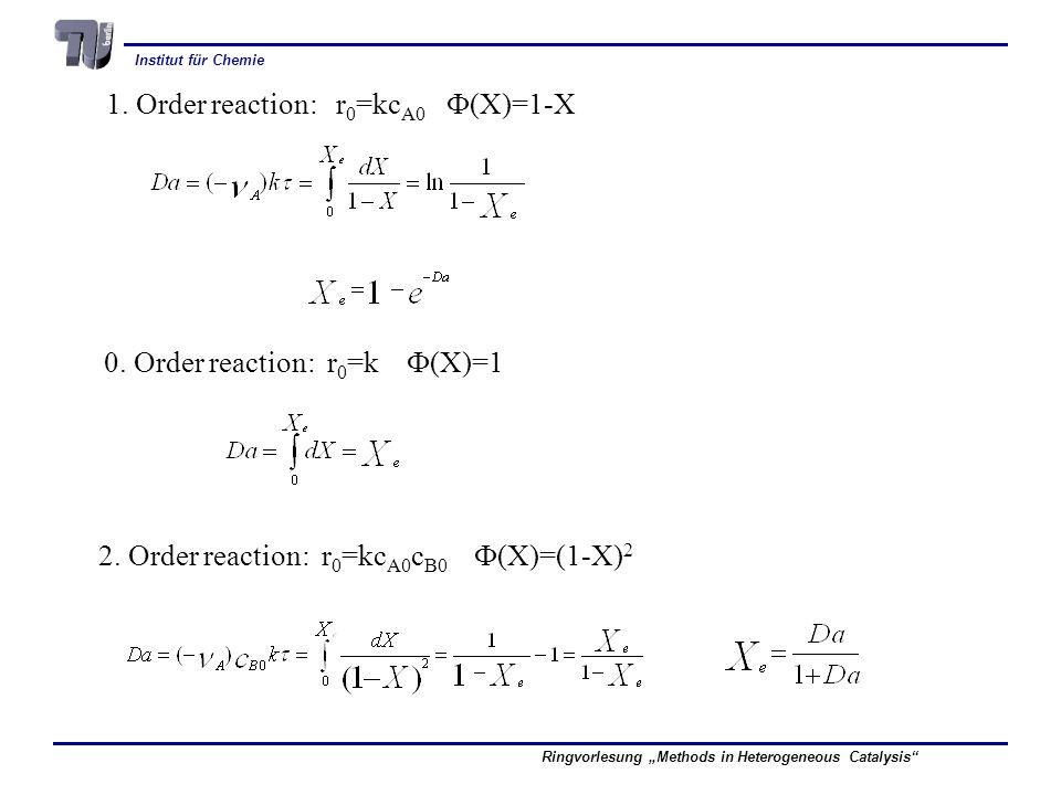 Institut für Chemie Ringvorlesung Methods in Heterogeneous Catalysis 0.