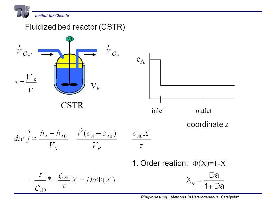 Institut für Chemie Ringvorlesung Methods in Heterogeneous Catalysis Fluidized bed reactor (CSTR) M CSTR VRVR 1.