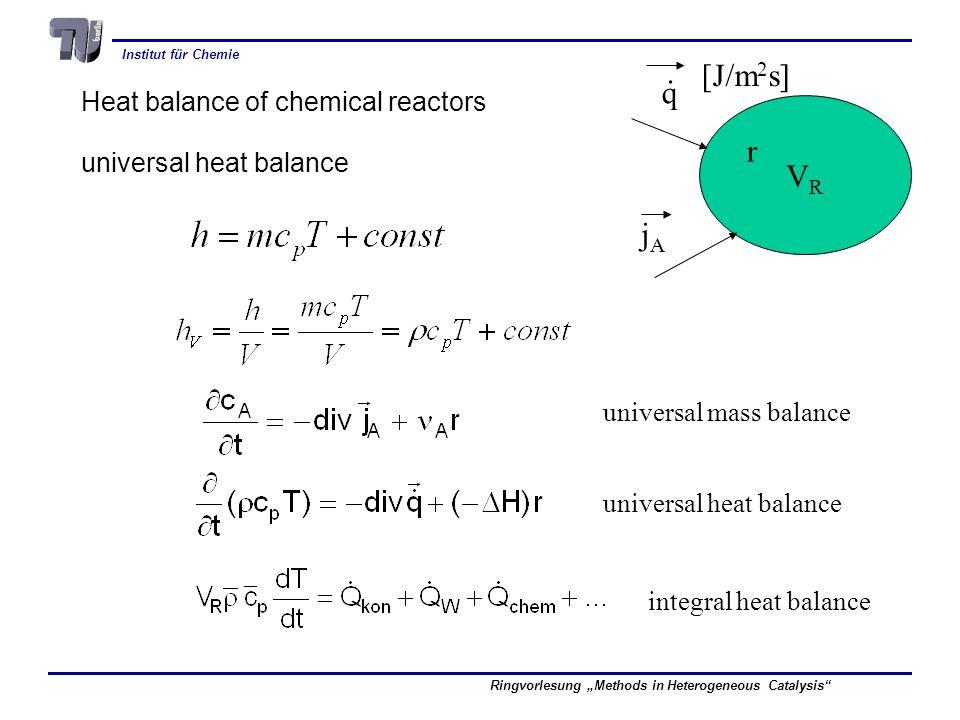 Institut für Chemie Ringvorlesung Methods in Heterogeneous Catalysis Heat balance of chemical reactors universal heat balance VRVR jAjA r q.