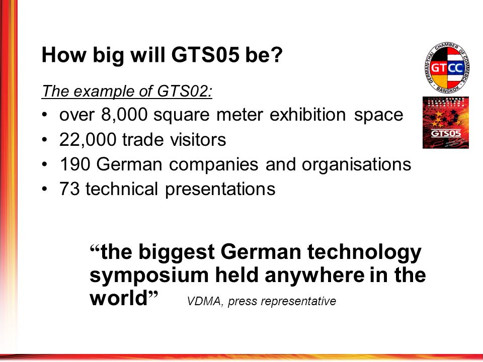 How big will GTS05 be.