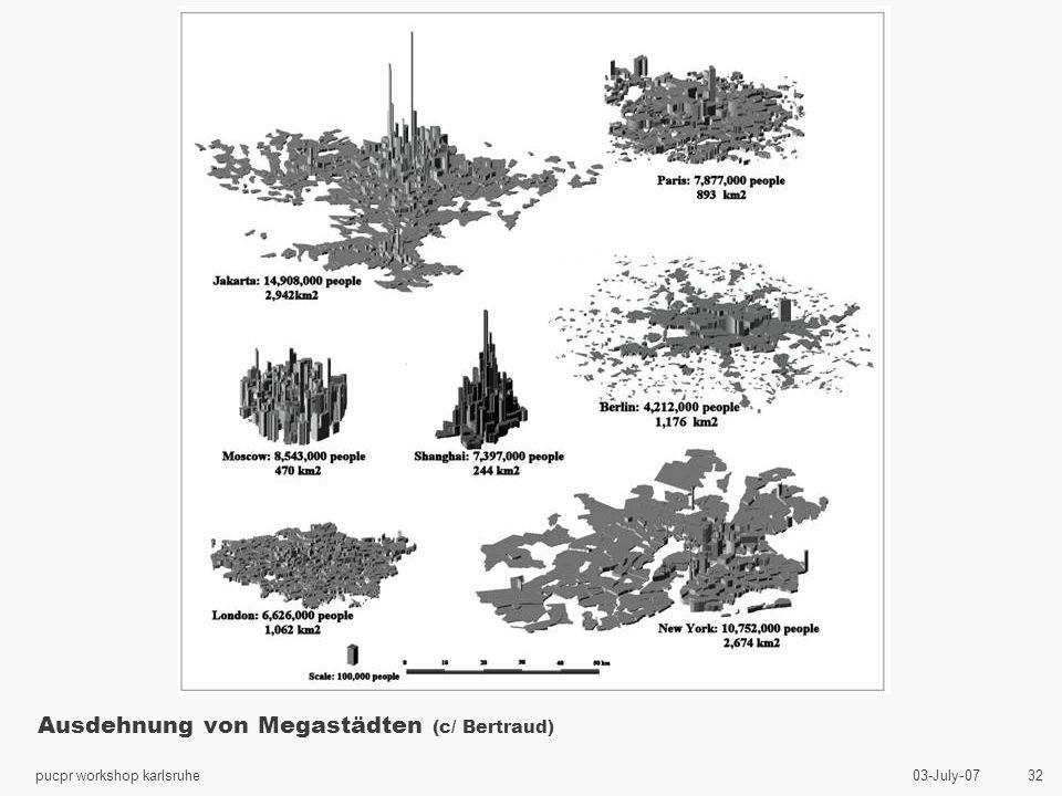 03-July-07pucpr workshop karlsruhe 32 Ausdehnung von Megastädten (c/ Bertraud)