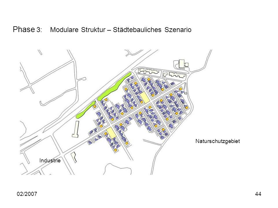 02/200744 Phase 3: Modulare Struktur – Städtebauliches Szenario Industrie Naturschutzgebiet