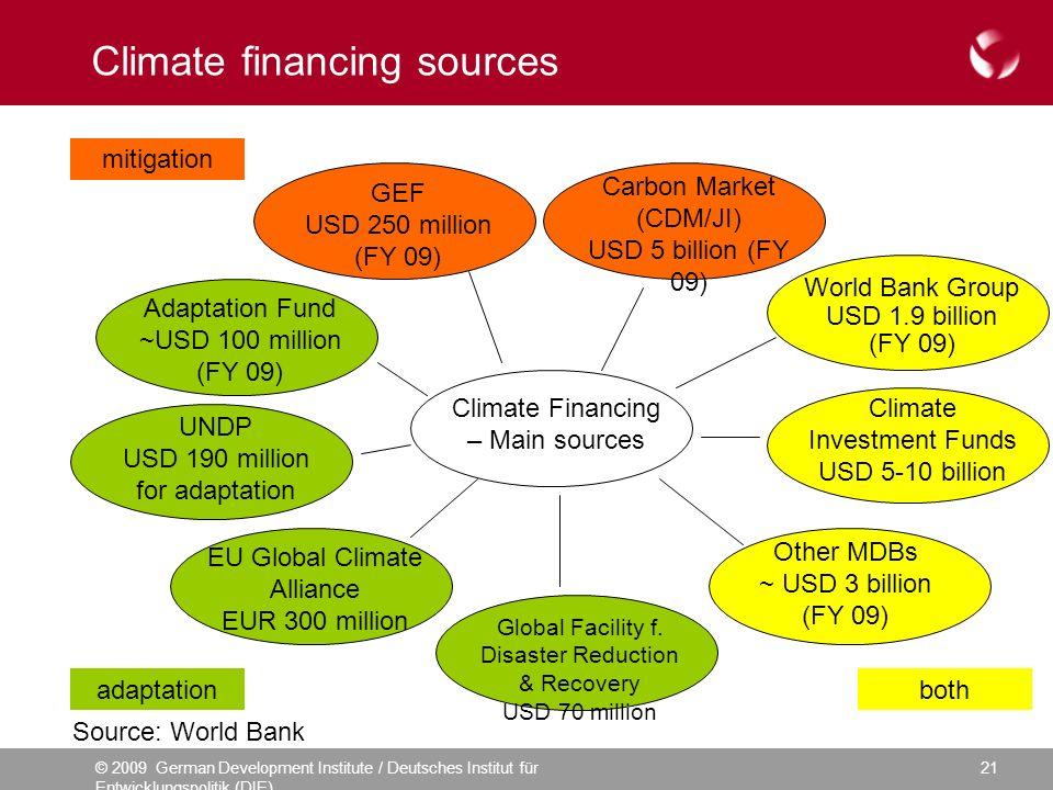 © 2009 German Development Institute / Deutsches Institut für Entwicklungspolitik (DIE) 21 Climate financing sources Climate Financing – Main sources World Bank Group USD 1.9 billion (FY 09) Climate Investment Funds USD 5-10 billion Other MDBs ~ USD 3 billion (FY 09) Global Facility f.