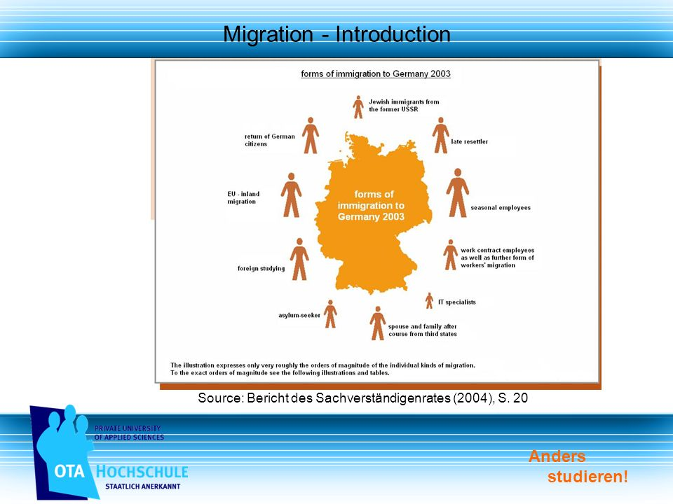 Anders studieren! Migration - Introduction Source: Bericht des Sachverständigenrates (2004), S. 20