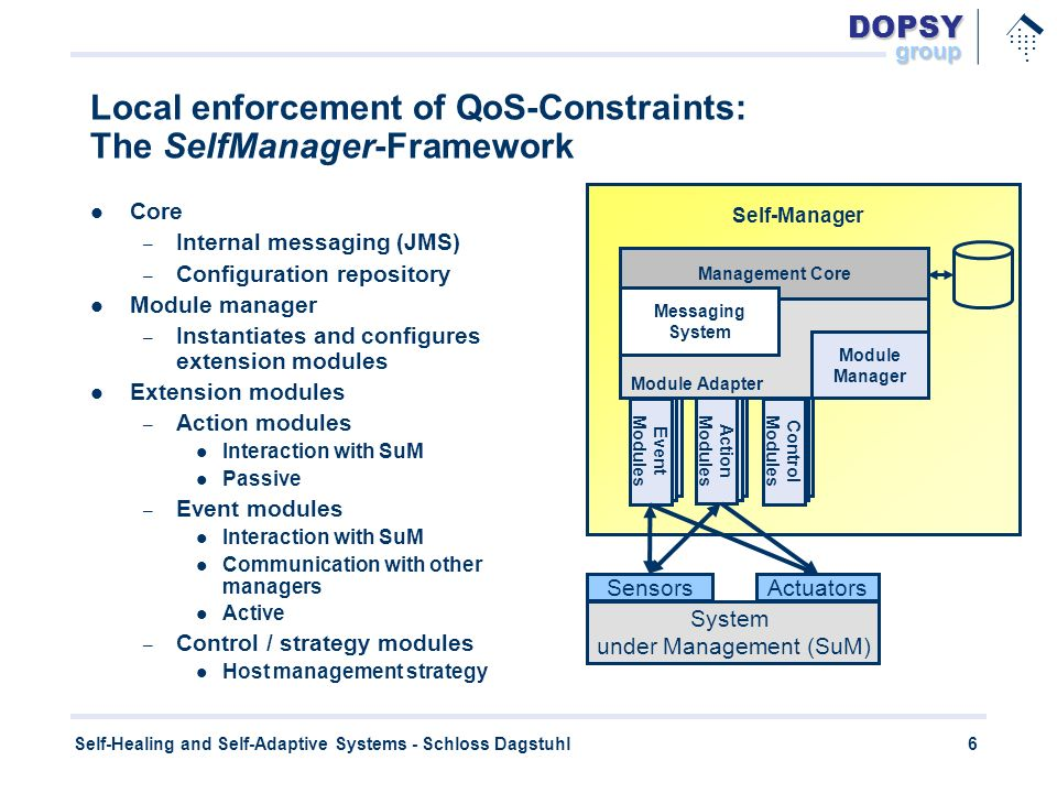 DOPSYgroup.............. 6 Self-Healing and Self-Adaptive Systems - Schloss Dagstuhl Local enforcement of QoS-Constraints: The SelfManager-Framework C