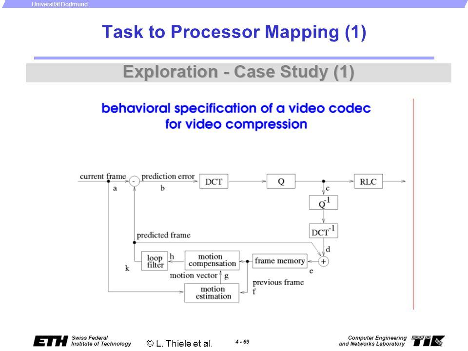 - 12 - P. Marwedel, Univ. Dortmund/Informatik 12 + ICD/ES, 2007 Universität Dortmund Task to Processor Mapping (1) © L. Thiele et al.