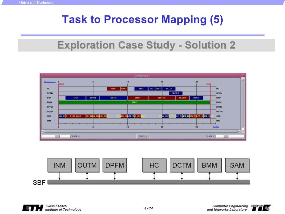 - 16 - P. Marwedel, Univ. Dortmund/Informatik 12 + ICD/ES, 2007 Universität Dortmund Task to Processor Mapping (5)