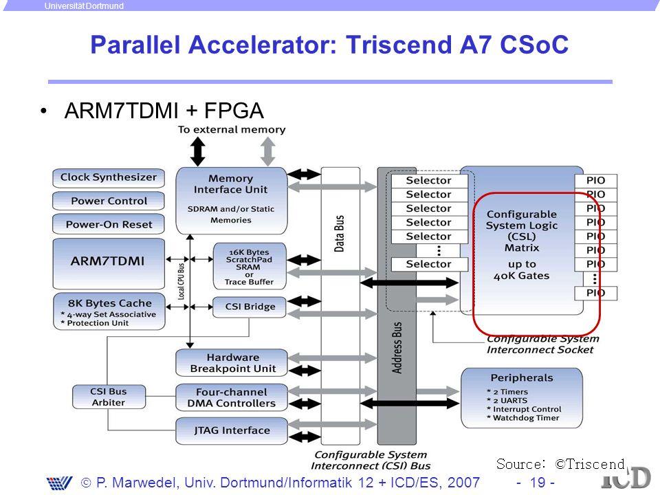 - 19 - P. Marwedel, Univ. Dortmund/Informatik 12 + ICD/ES, 2007 Universität Dortmund Parallel Accelerator: Triscend A7 CSoC ARM7TDMI + FPGA Source: ©