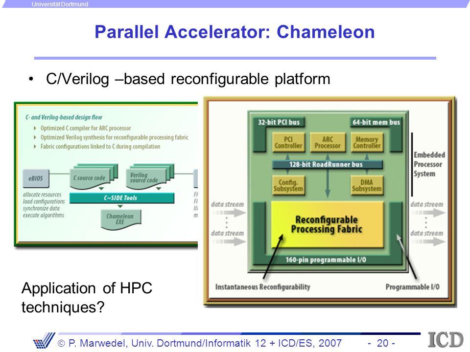 - 20 - P. Marwedel, Univ. Dortmund/Informatik 12 + ICD/ES, 2007 Universität Dortmund Parallel Accelerator: Chameleon C/Verilog –based reconfigurable p