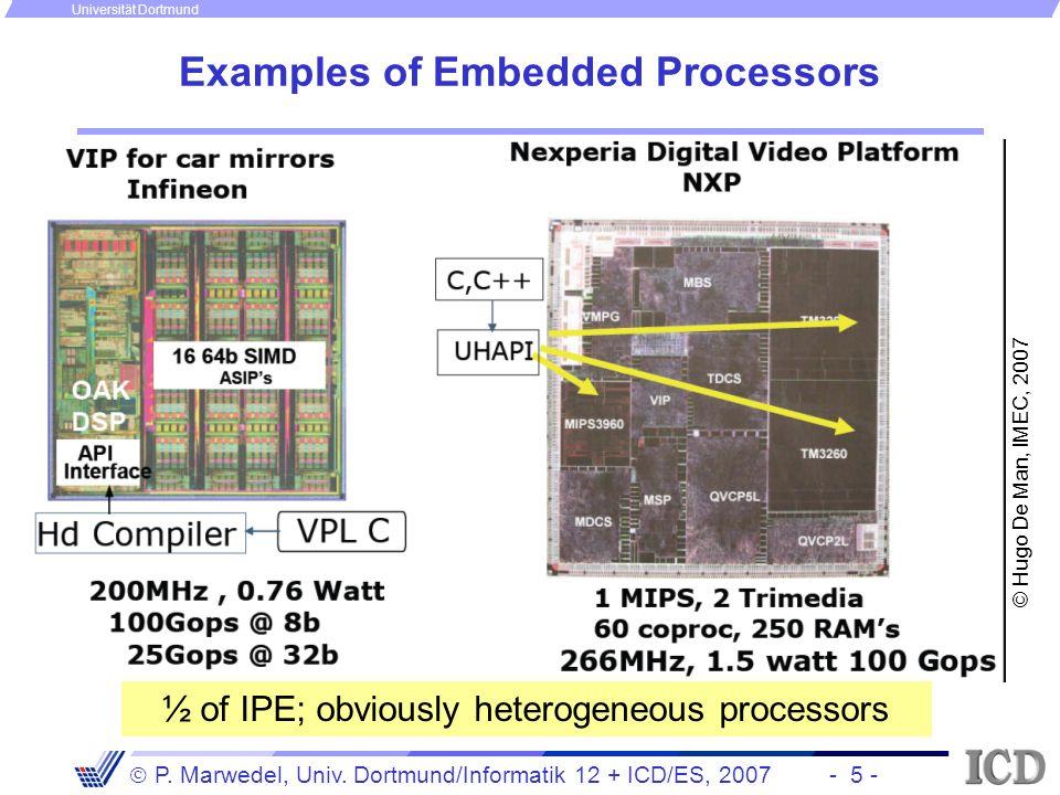 - 5 - P. Marwedel, Univ. Dortmund/Informatik 12 + ICD/ES, 2007 Universität Dortmund Examples of Embedded Processors © Hugo De Man, IMEC, 2007 ½ of IPE