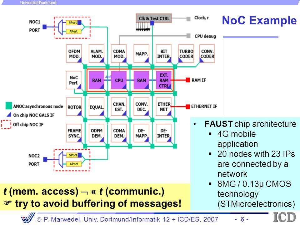 - 6 - P. Marwedel, Univ. Dortmund/Informatik 12 + ICD/ES, 2007 Universität Dortmund FAUST chip architecture 4G mobile application 20 nodes with 23 IPs