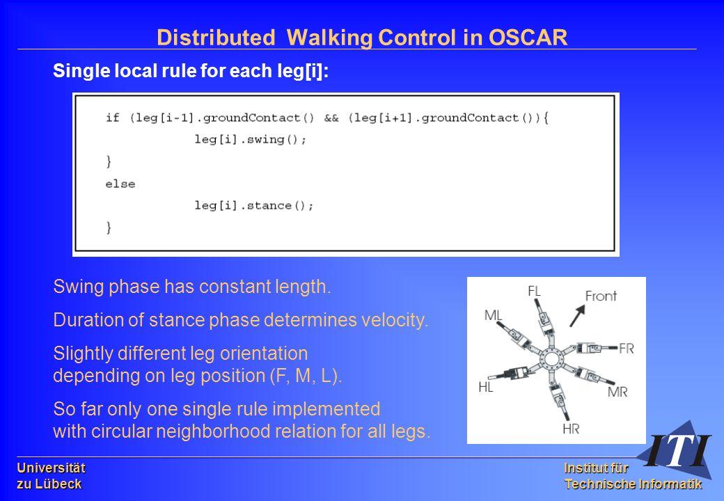 Universität zu Lübeck Institut für Technische Informatik Distributed Walking Control in OSCAR Swing phase has constant length.