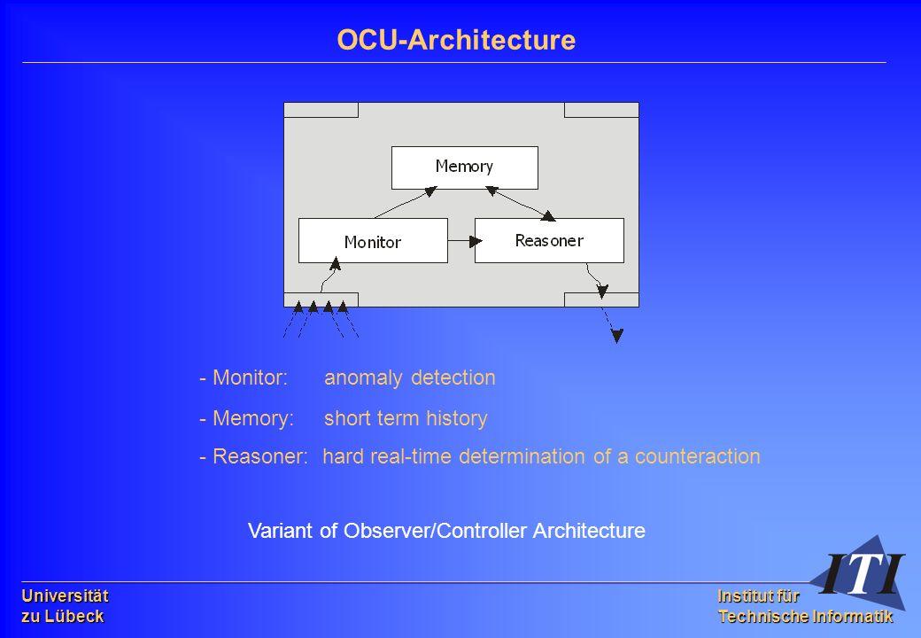 Universität zu Lübeck Institut für Technische Informatik OCU-Architecture - Monitor: anomaly detection - Memory: short term history - Reasoner: hard real-time determination of a counteraction Variant of Observer/Controller Architecture