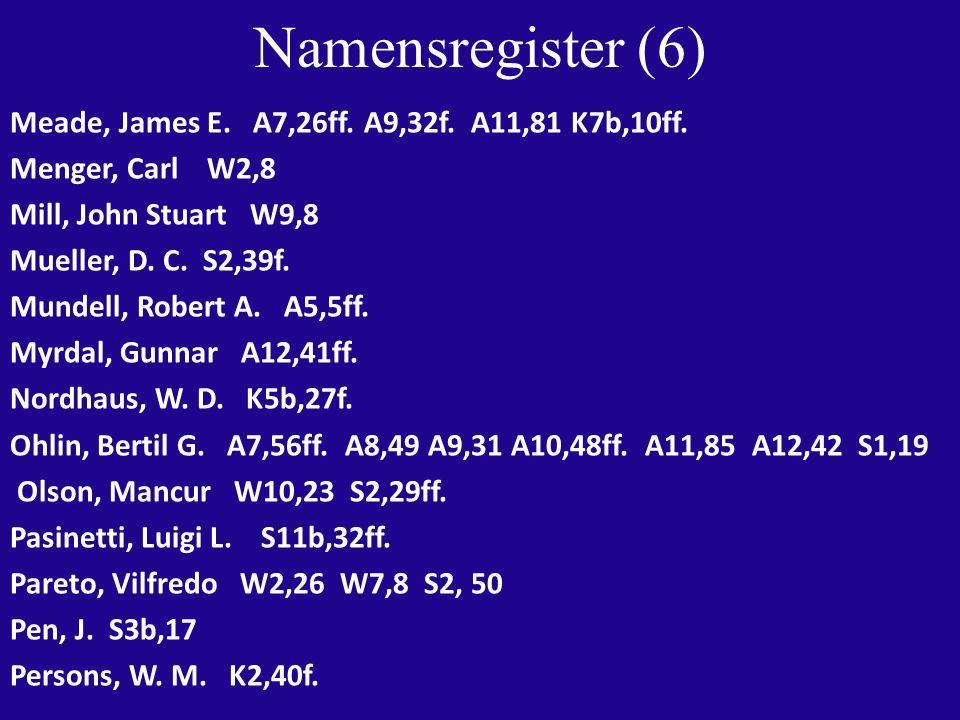 Namensregister (6) Meade, James E. A7,26ff. A9,32f.