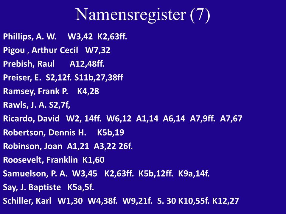 Namensregister (8) Schmoller, Gustav von W2,8 S1,11ff.