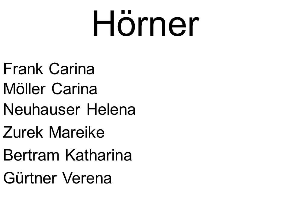 Hörner Frank Carina Möller Carina Neuhauser Helena Zurek Mareike Bertram Katharina Gürtner Verena