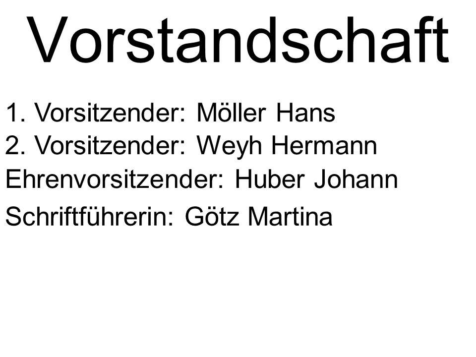 Vorstandschaft 1. Vorsitzender: Möller Hans 2. Vorsitzender: Weyh Hermann Ehrenvorsitzender: Huber Johann Schriftführerin: Götz Martina